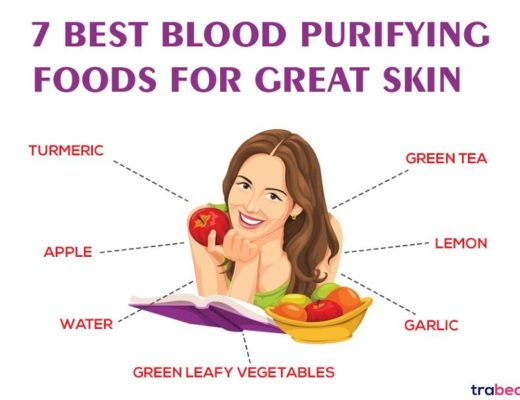 Blood Purifying Foods