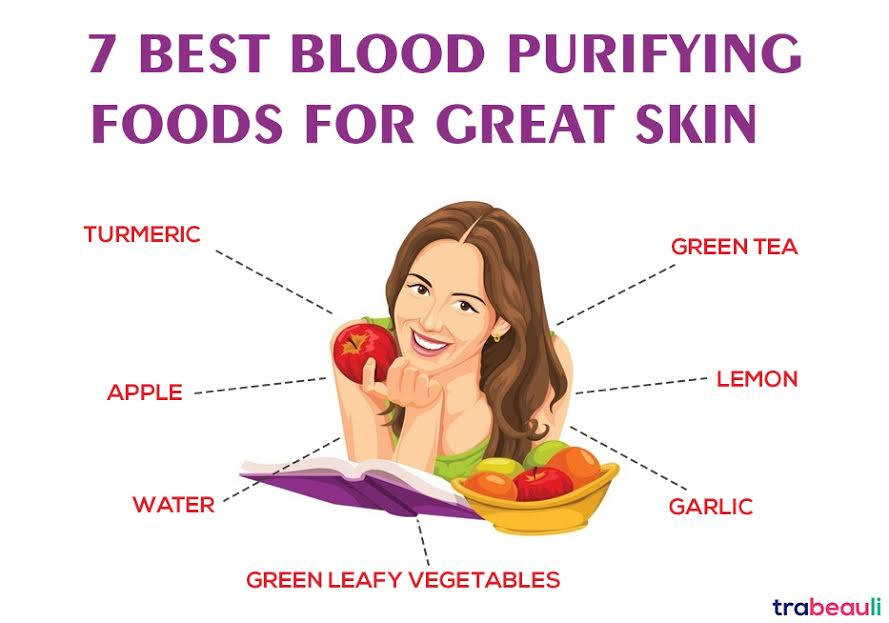 7 Amazing Blood Purifying Foods For Healthy and Glowing Skin |Trabeauli