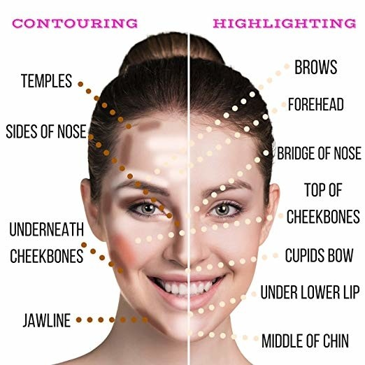 how to contour and highlight face. The main makeup tips for round ...