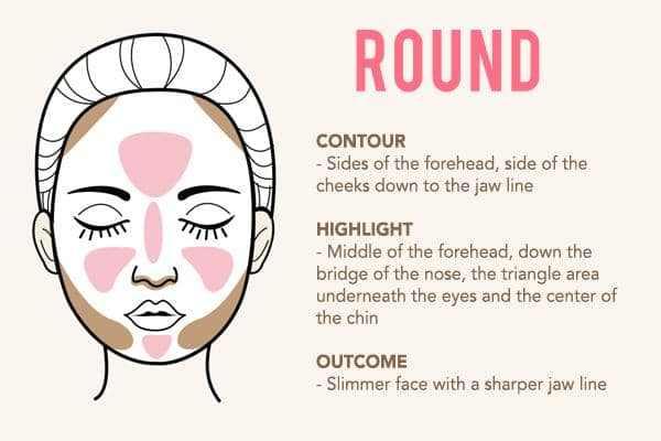 Highlight For Round Face